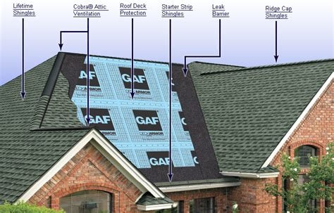 roofing pittsburgh gaf timberline lifetime high