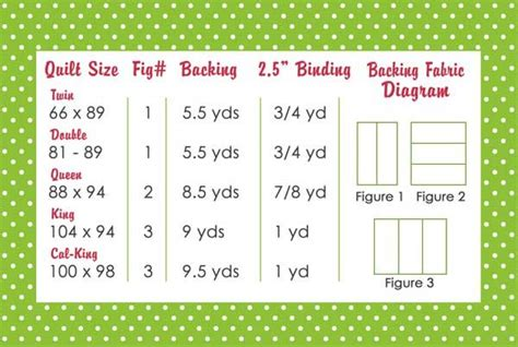 Guidelines For Quilting by Handy Reference Guides