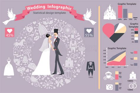 Wedding Infographics Set Retro Bride Groom Icons Stock Vector Illustration Of Marriage Graph Wedding Infographic Template