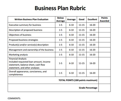 barclays business plan template business plan rubric