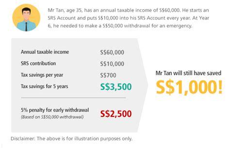 supplementary retirement scheme dbs singapore