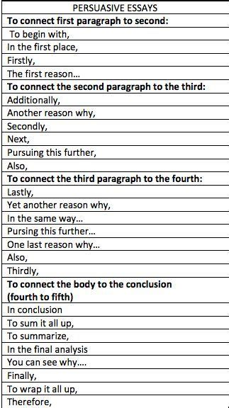 thesis starter words efmswrites licensed for non commercial use only