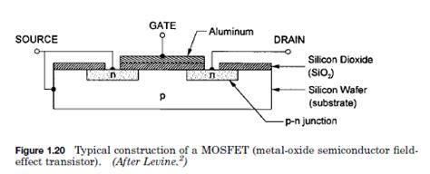 transistor gate definition metal oxide semiconductor field effect transistor basic definition and tutorials basic