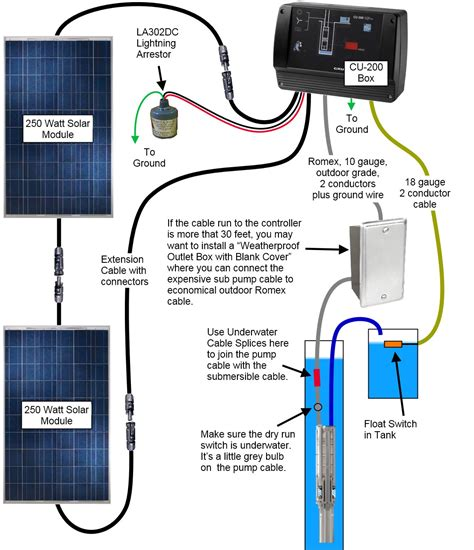 grundfos solar panel wiring diagram wiring diagram with