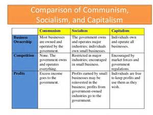 Communism Versus Capitalism Essay by Essays On Capitalism And Socialism