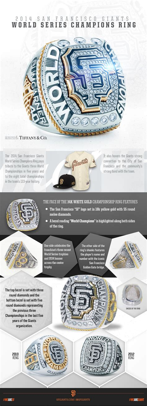 sf giants fan forum sf world series chions rings san francisco giants