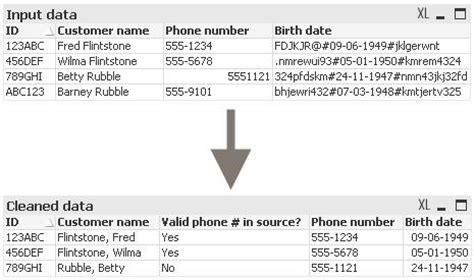 vbscript regexp pattern regular expressions in the load script the qlik fix the