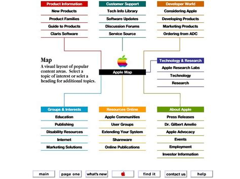sitemap chart an atlas of cyberspaces web site maps