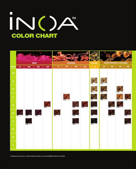 inoa supreme colour chart loreal inoa color chart loreal inoa color chart loreal