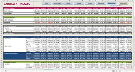 Premium Excel Budget Template Savvy Spreadsheets Yearly Budget Template