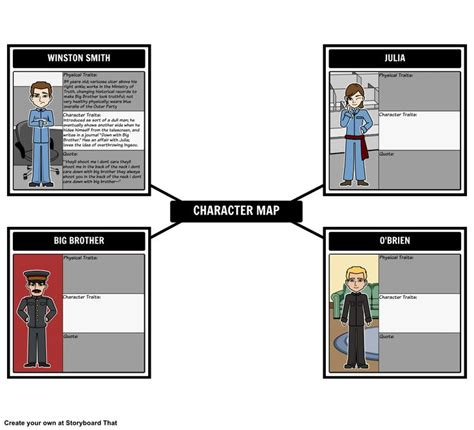 1984 section 2 summary 1984 by george orwell character map using storyboard