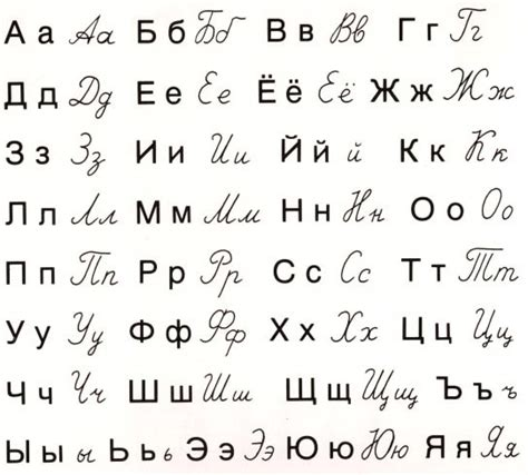 printable norwegian alphabet cyrillic alphabet modern foreign languages russian