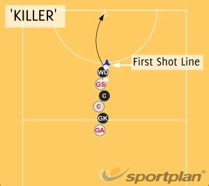 setting drills one person killer shooting shooting drills netball coaching tips