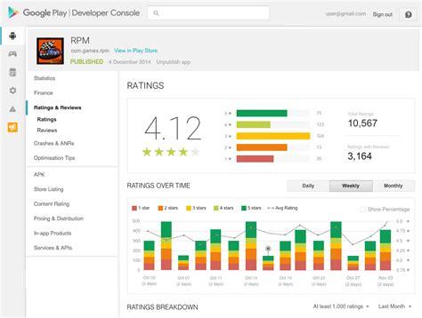 googleplay console les d 233 veloppeurs android peuvent mieux voir l 233 volution