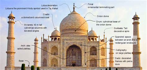 the world s best photos of geometry and flickr taj mahal and geometry shapes agra india dome drum