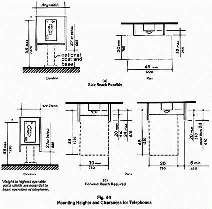 extinguisher cabinet height extinguisher cabinet height floor resnooze com