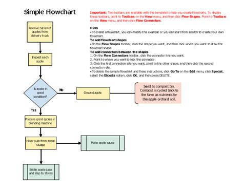 microsoft excel 2010 flowchart template flowchart related excel templates for microsoft