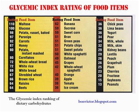 whole grains low glycemic index low glycemic whole grains food delivery 77098