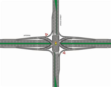 single point interchange muid
