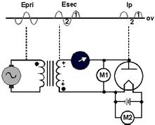 electrical wiring techniques electrical shielding