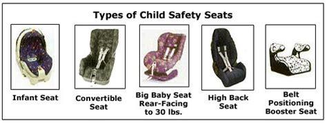 nys seat belt nys child safety seats