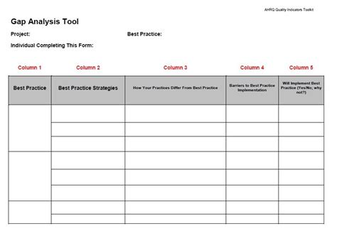 as is to be gap analysis template 40 gap analysis templates exmaples word excel pdf