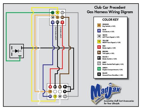 club car golf cart turn signal wiring diagram wiring