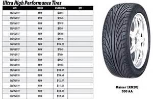 Kenda Car Tires Reviews Dishwasher Kenda Tires