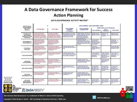 data governance project plan template real world dg webinar a data governance framework for success