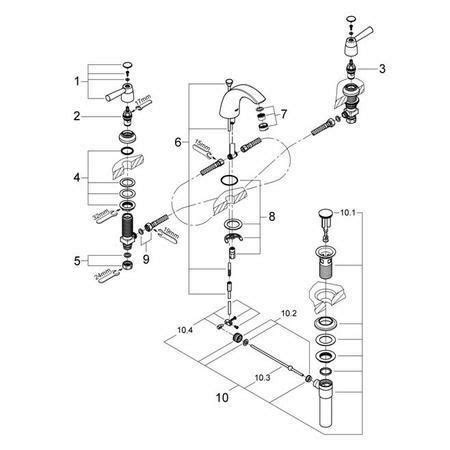 grohe faucets parts diagram grohe faucet parts diagram wiring source