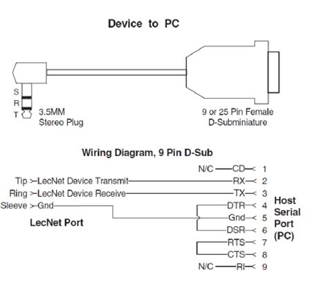 trs wiring trs wiring diagram trs cable diagram xlr pinout diagram