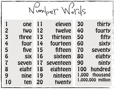 Printable Numbers And Number Words | printable number words boxfirepress