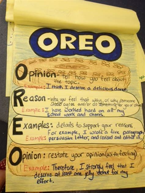 oreo template for persuasive writing oreo persuasive writing anchor chart education station