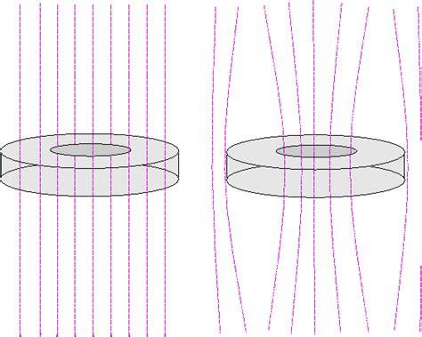gauge symmetry  quantum mechanics