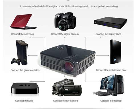 Proyektor Mini Sony vs320 hd 320p 600lumens portable led pico led mini