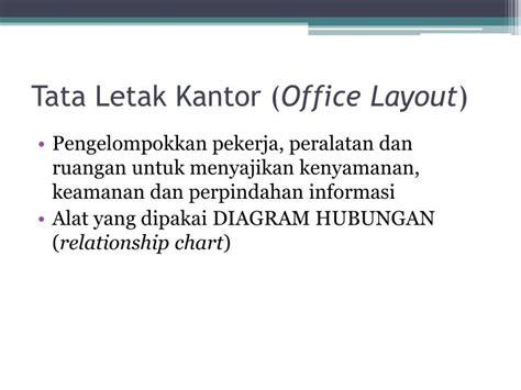 tata letak layout slide ppt strategi tata letak powerpoint presentation id 2342026