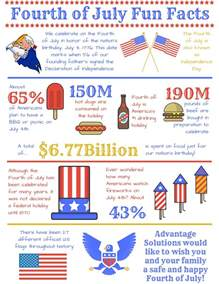 fourth of july fun facts advantage solutions careers