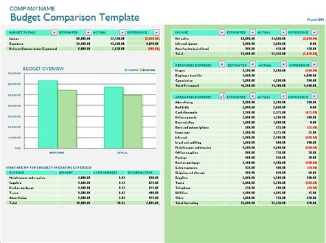 budget comparison template comparison templates