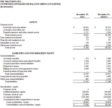 balance sheet pdf news pdf solutions