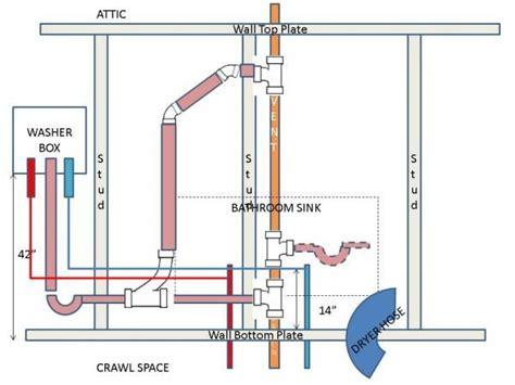 Laundry Sink Plumbing Diagram - laundry plumbing diagram laundry washer dryer washer