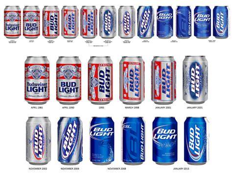 what is bud light bud light introduces label but how effective can it