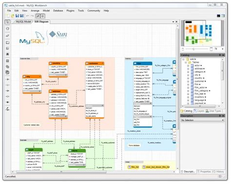 work bench mysql tutoriales y ayuda sobre mysql workbench