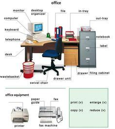 Office Supplies You Should 18 Office Supplies You Should In Infographic