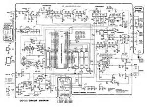 esquema eletr 244 nico e servi 231 o diversas marcas e modelos