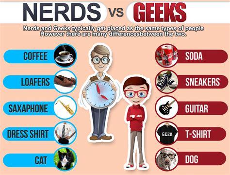 vs vs dork vs dweeb humor humor vs www imgkid the image kid has it