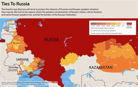 russia ethnic map countries with large russian populations business insider