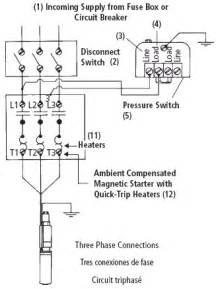 single phase disconnect wiring diagram get free image about wiring diagram