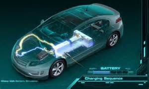 Electric Cars Battery Voltage Second For Electric Car Batteries Guardians Of