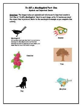 to kill a mockingbird theme motifs symbols to kill a mockingbird symbolism brainstorming by sara