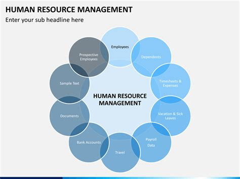 ppt templates for hr presentation human resource management powerpoint template sketchbubble